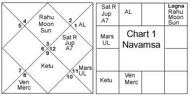 Венера в Скорпионе в гороскопе